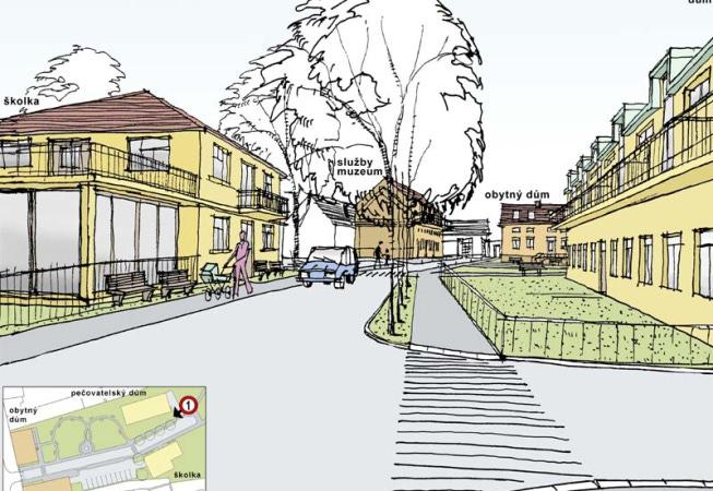 Studie měla nabídnout využití pro nově získané obecní pozemky a stavby na nich.  Prvním skicám předcházela řada jednání se zastupitelstvem obce.